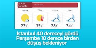 İstanbul'da bugün sıcaklık rekor kırdı