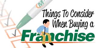 Five Things to Consider When Buying a Franchise   Minuteman Press     Shop Minuteman   Minuteman Press Minuteman Press Franchise Review  Things to Consider Before Buying a Franchise   learn more at