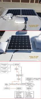 287 best travel trailer solar, wind images on pinterest Simple Solar Power System Diagram Simple Solar Power System Diagram #100 solar power system diagram