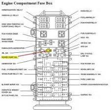 2001 ford f150 fuse box diagram 2001 image wiring 2001 gmc fuse box diagram 2001 trailer wiring diagram for auto on 2001 ford f150 fuse