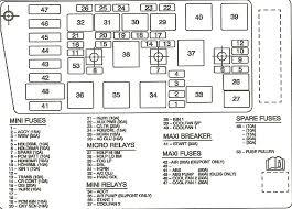 2004 gto fuse box diagram 2004 printable wiring diagram 2004 pontiac aztek fuse box diagram vehiclepad on 2004 gto fuse box