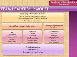 For  ige     s Leadership for Life is an exciting programme that enables young people to develop the skills and qualities