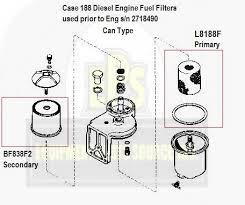 case 580 wiring diagram wirescheme diagram parker hydraulic motor diagrams together case 580k backhoe parts diagram further case backhoe 580 super