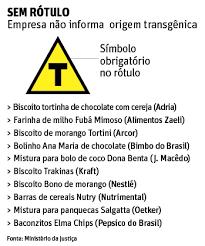 Resultado de imagem para imagens de alimentos transgênicos
