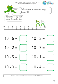 Subtraction Maths Worksheets for Year 1 (age 5-6)Subtraction with a number line (4)