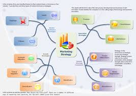 create marketing strategy diagrams from examples and templatesmarket strategy diagram