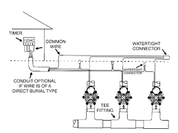 rainbird wiring diagram rainbird wiring diagrams online wiring rain bird