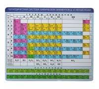 <b>Коврик</b> для мыши <b>CBR CMP 023</b> Chemistry PVC+EVA учебный ...