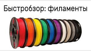 Быстробзор: основные филаменты для <b>3D</b> печати. Какой ...