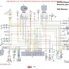 predator wiring diagrams predator wiring diagram predator auto polaris predator wiring harness auto wiring 2004 polaris ranger 500 wiring diagram wiring diagram and hernes