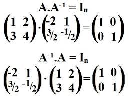 2 exemplos de matriz inversa, que é muito importante. Ambos de matrizes 2×2.