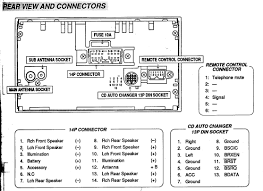 sony cdx gt320 wiring diagram boulderrail org Sony Xplod Wiring Diagram sony xplod wiring diagram with electrical pictures 68275 inside cdx sony xplod cdx-gt24w wiring diagram