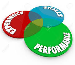 the qualities or characteristics of an ideal employee as stock photo the qualities or characteristics of an ideal employee as communicated in a review of a job well done experience performance and skills