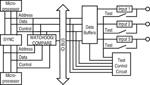 safety   protective measures and complementary equipmentclick to enlarge   fig    input block diagram