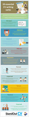 best ideas about resume writing resume resume 10 essential cv writing verbs infographic elearninginfographics com 10