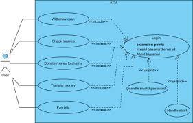 uml use case diagram notations guidesample uml use case diagram