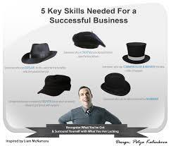job skills necessary for success tk job skills necessary for success