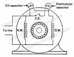 2 capacitor wiring diagram 2 home wiring diagrams on ceiling fan capacitor wiring diagram