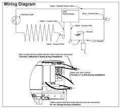 electrical baseboard heater problems home improvement stack 2 answers 2