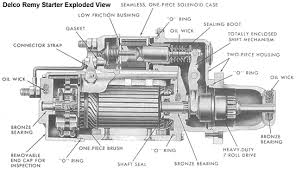 truckt com heavy duty truck starters explained the motor converts the electrical energy into cranking torque which spins the engine