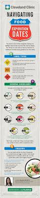 best ideas about food safety culinary arts how long is it really safe to keep foods infographic