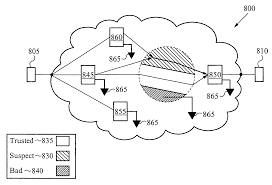 patente us methods and systems for network traffic patent drawing