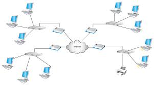 network diagram templates  amp  network diagram examples at creately