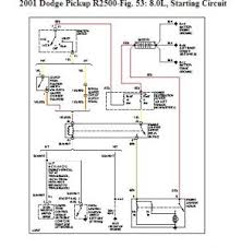 wiring diagram 2001 dodge ram 1500 the wiring diagram 2001 dodge ram light wiring diagram nilza wiring diagram