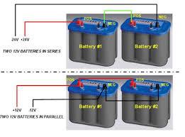 minn kota 24 volt trolling motor wiring diagram solidfonts electric trolling motor wiring diagram automotive minn kota trolling motors diagrams 24v
