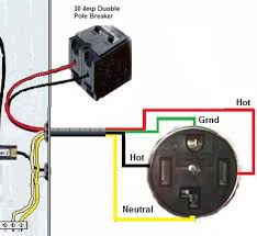 wire a dryer outlet Electrical Plug Diagram 4 prong dryer outlet wiring diagram electric plug diagram