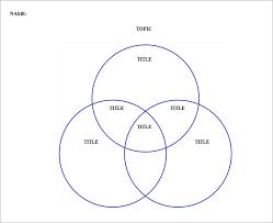best photos of circle venn diagram template   three circle venn     circle venn diagram template