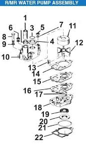 alpha one mercruiser engine diagram alpha automotive wiring diagrams description 595 2 alpha one mercruiser engine diagram