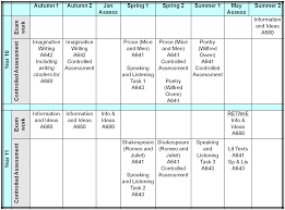 revision timetable template new calendar template site revision timetable