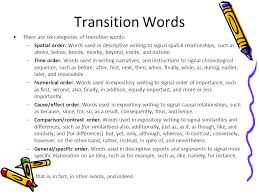 examples of transition words used in essays   essay hooks transitions conclusions what is expository writing