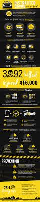 is texting while driving more dangerous than drunk driving distracted driving infographic