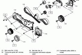 2005 subaru outback wiring diagram 2005 image subaru outback wiring diagram 2001 wiring diagram on 2005 subaru outback wiring diagram
