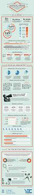 best images about generations in the workplace 17 best images about generations in the workplace great expectations working w and the modern