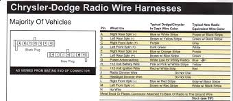 04 dodge ram radio wiring diagram 2001 dodge 2500 radio wiring diagram wiring diagram schematics 2002 dodge ram radio wiring diagram nodasystech