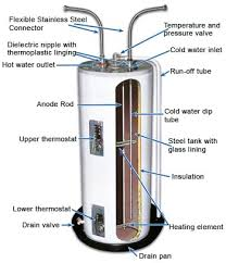 how to remove and replace a water heater elements water heater wiring diagram