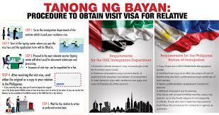 tanong ng bayan procedure to obtain visa for relative