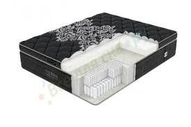 <b>Матрас</b> Verda Verda <b>Hi</b>-<b>Soft memory</b> (<b>Black</b> Orchid) - купить, цена ...