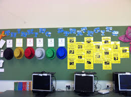 my classroom teaching journey in this unit we will be exploring howard gardner s multiple intelligences so i wanted to make a display that we could refer