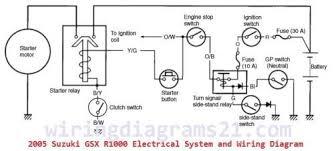 vfd starter panel wiring diagram wiring diagram vfd starter wiring diagram auto schematic