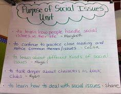 social issue essay topics social problems essay topics essay topics on social issues social problems of pakistan and their solutions