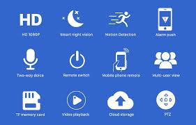 <b>1080P</b> PTZ <b>IP Camera Wifi</b> Outdoor Speed Dome Wireless <b>Wifi</b> ...