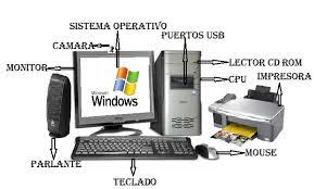 Resultado de imagen de computadora