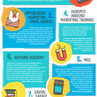 The 10 Best Free Online Marketing Courses | Visual.ly