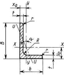ГОСТ 8510-86 <b>уголок</b> неравнополочный стальной (ГОСТ 8510-93 ...