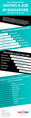best worst and most in demand paying jobs in singapore jobs in singapore