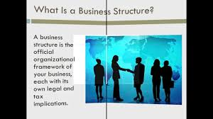 types of business structures types of business structures